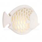 Đèn LED Gắn Tường SN7220