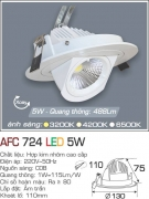 Đèn Led Âm Trần Chiếu Rọi 5W AFC 724