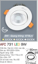Đèn Mắt Ếch LED 9W AFC 731 Ø90