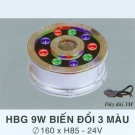 Đèn Pha Led Dưới Nước HBG 9W 3 Màu